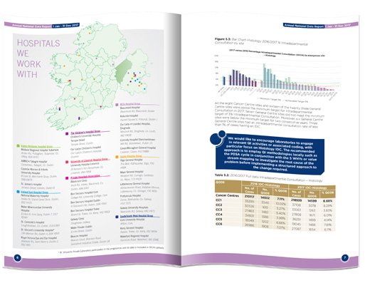 Double page spread of the Annual Report designed & printed for Circle Voluntary Housing by Outburst design